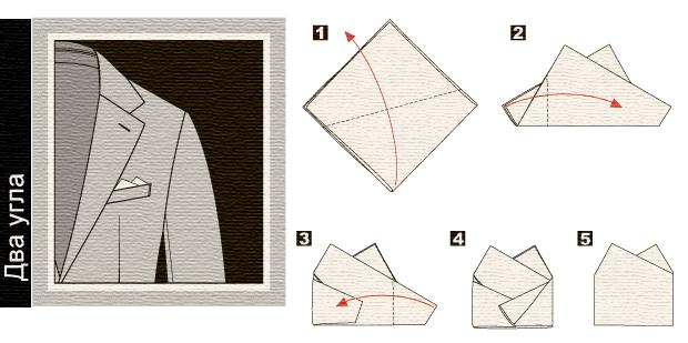 Как сложить платок в нагрудный карман пиджака?